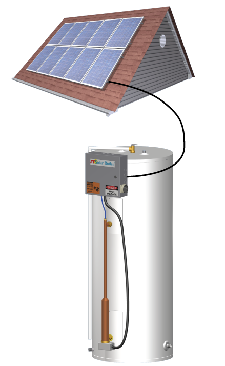 Solar Water Heating - Photovoltaics - PV